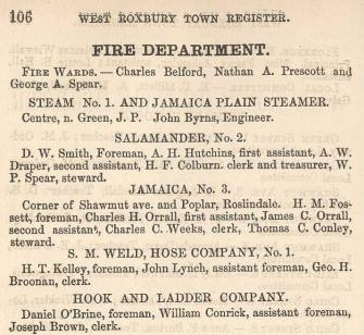 Almanac/Directory showing the West Roxbury Fire Department in 1873